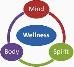 Thirty three six wellness lifeplan coaching consulting thirty three six wellness malvernweather Image collections